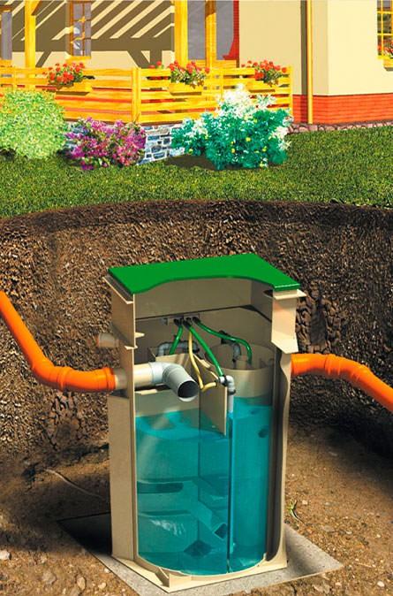 Как мы устанавливаем очистные станции в Клинском районе